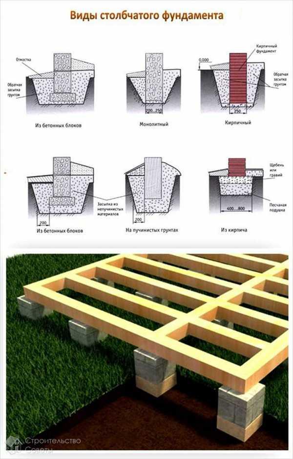 Рассмотрим по отдельности каждый из предложенных вариантов с пошаговой инструкцией проведения строительных работ.