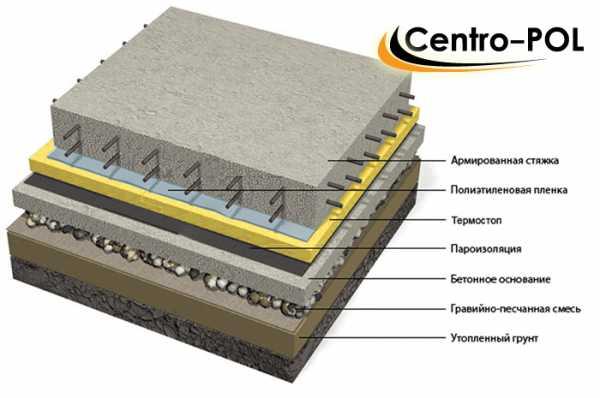 Сколько сантиметров толщиной залить полы в доме на землю своими руками 100