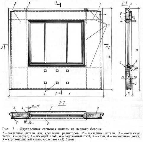Размер железобетонных стеновых панелей железобетонные колонны прайс