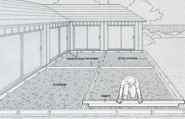 Выравнивания железобетонной площадки железобетонные балки промышленных зданий