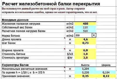 Свайно винтовой фундамент установить в Красногорске