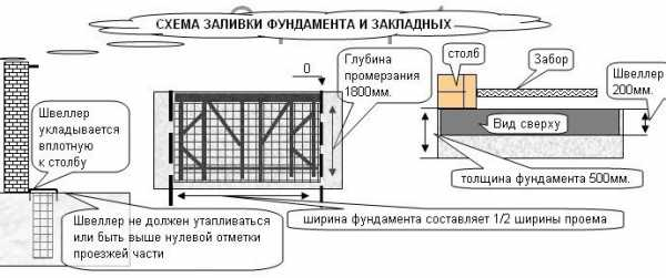 Технониколь рулонах гидроизоляция в