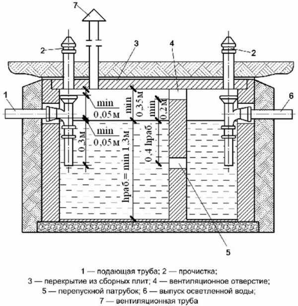 Опорные столбы из бетонных колец
