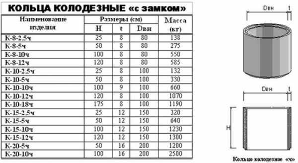 Таблица весов жби плиты перекрытия жбк гост