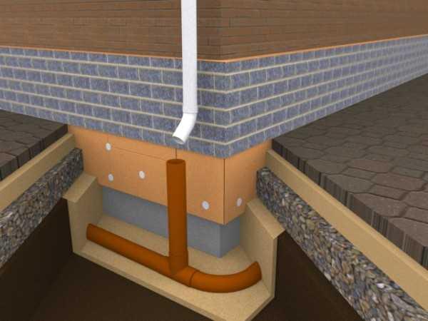 Чем покрыть бетонную отмостку от разрушения