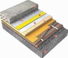 Бетон шатура шмель бетон купить в майме
